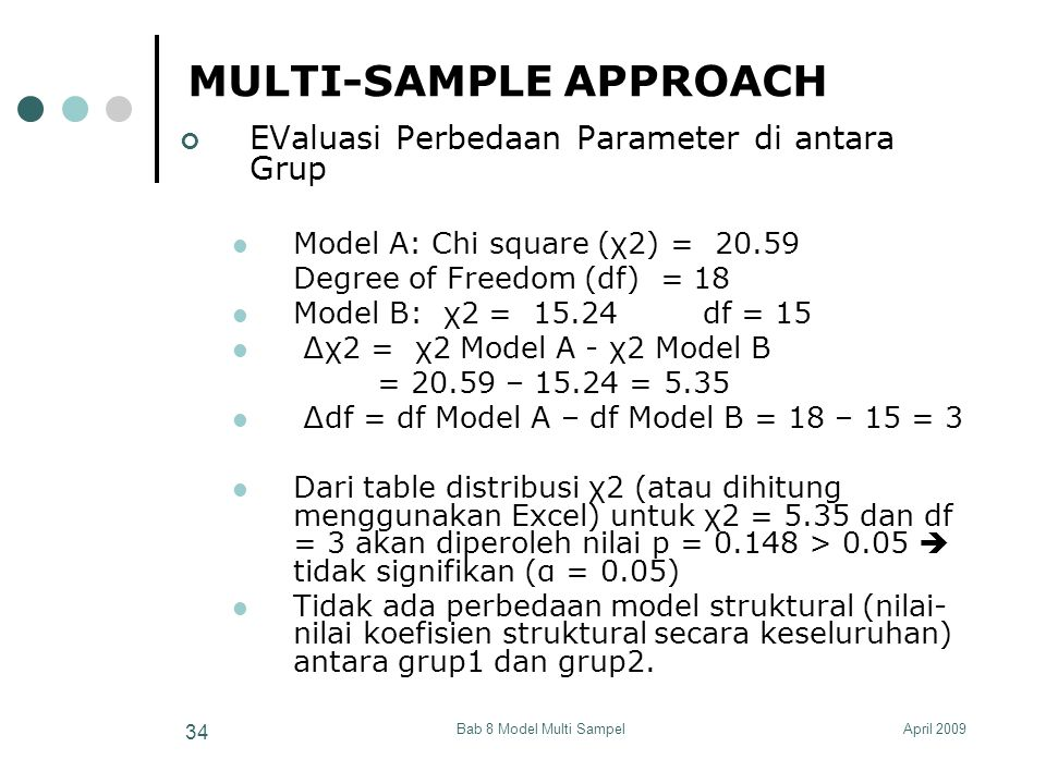 April 2009Bab 8 Model Multi Sampel 34 MULTI-SAMPLE APPROACH EValuasi Perbedaan Parameter di antara Grup Model A: Chi square (χ2) = 20.59 Degree of Fre