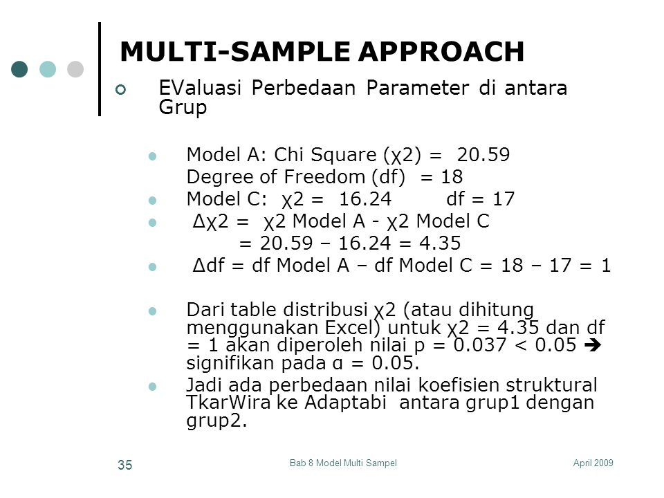 April 2009Bab 8 Model Multi Sampel 35 MULTI-SAMPLE APPROACH EValuasi Perbedaan Parameter di antara Grup Model A: Chi Square (χ2) = 20.59 Degree of Fre