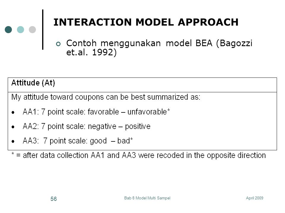 April 2009Bab 8 Model Multi Sampel 56 INTERACTION MODEL APPROACH Contoh menggunakan model BEA (Bagozzi et.al. 1992)