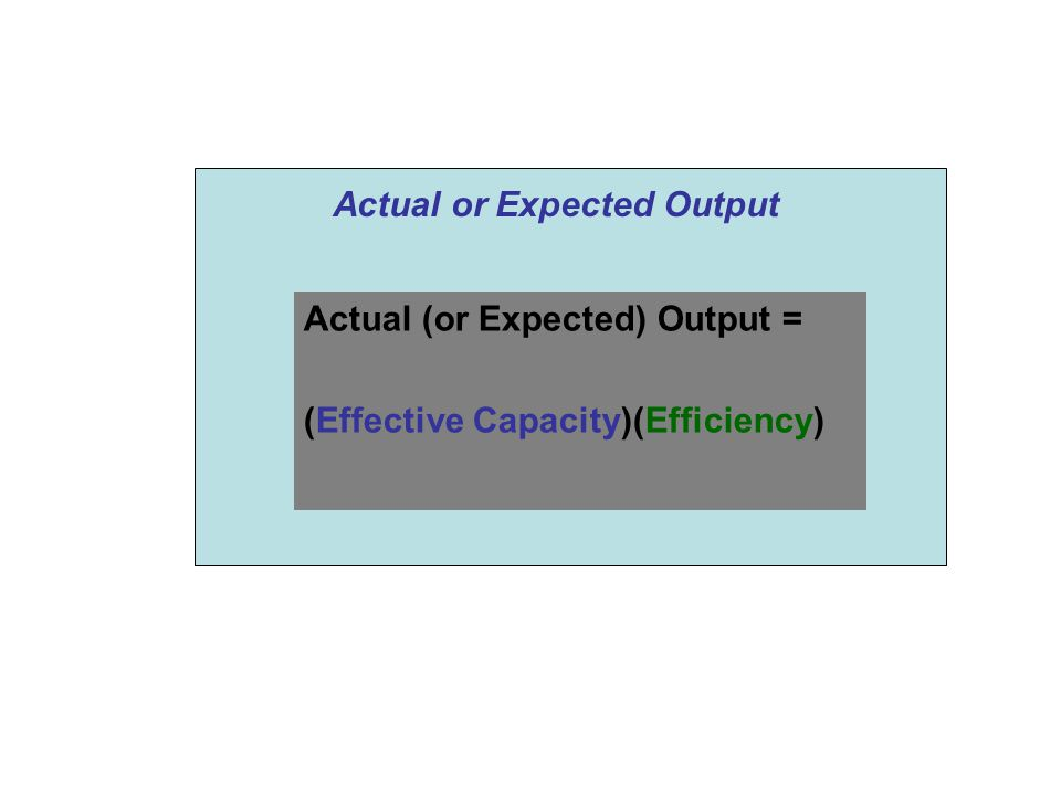 Actual or Expected Output Actual (or Expected) Output = (Effective Capacity)(Efficiency)