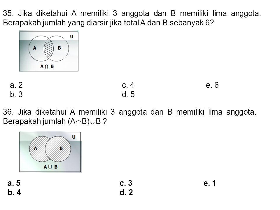 35. Jika diketahui A memiliki 3 anggota dan B memiliki lima anggota. Berapakah jumlah yang diarsir jika total A dan B sebanyak 6? a. 2c. 4e. 6 b. 3d.