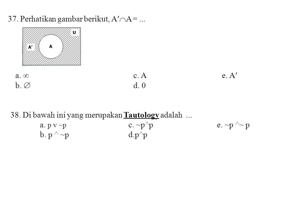 37. Perhatikan gambar berikut, A '  A =... a. ∞c. Ae. A ' b.  d. 0 38. Di bawah ini yang merupakan Tautology adalah... a. p v ~p c. ~p^pe. ~p ^~ p b
