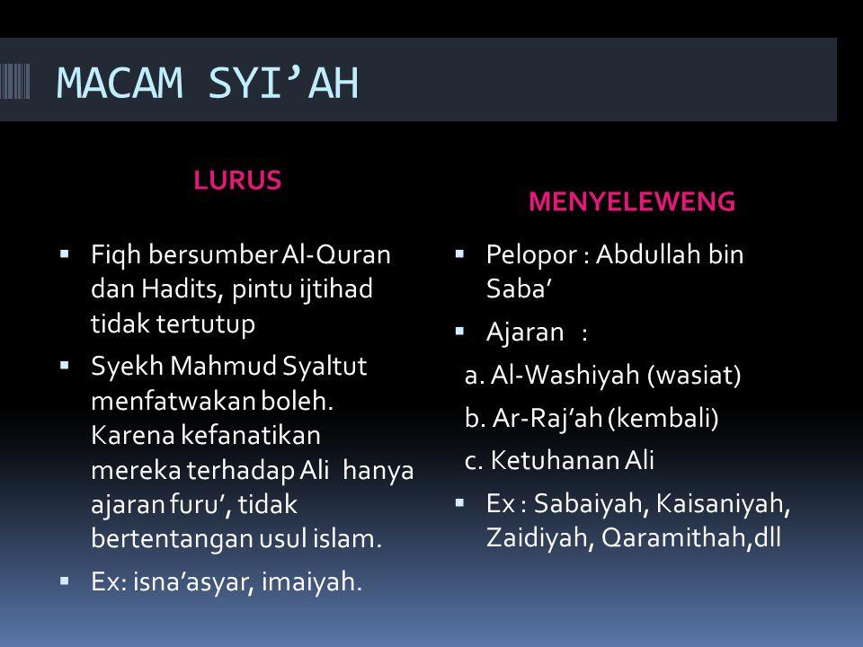 MACAM SYI'AH LURUS MENYELEWENG  Fiqh bersumber Al-Quran dan Hadits, pintu ijtihad tidak tertutup  Syekh Mahmud Syaltut menfatwakan boleh. Karena kef