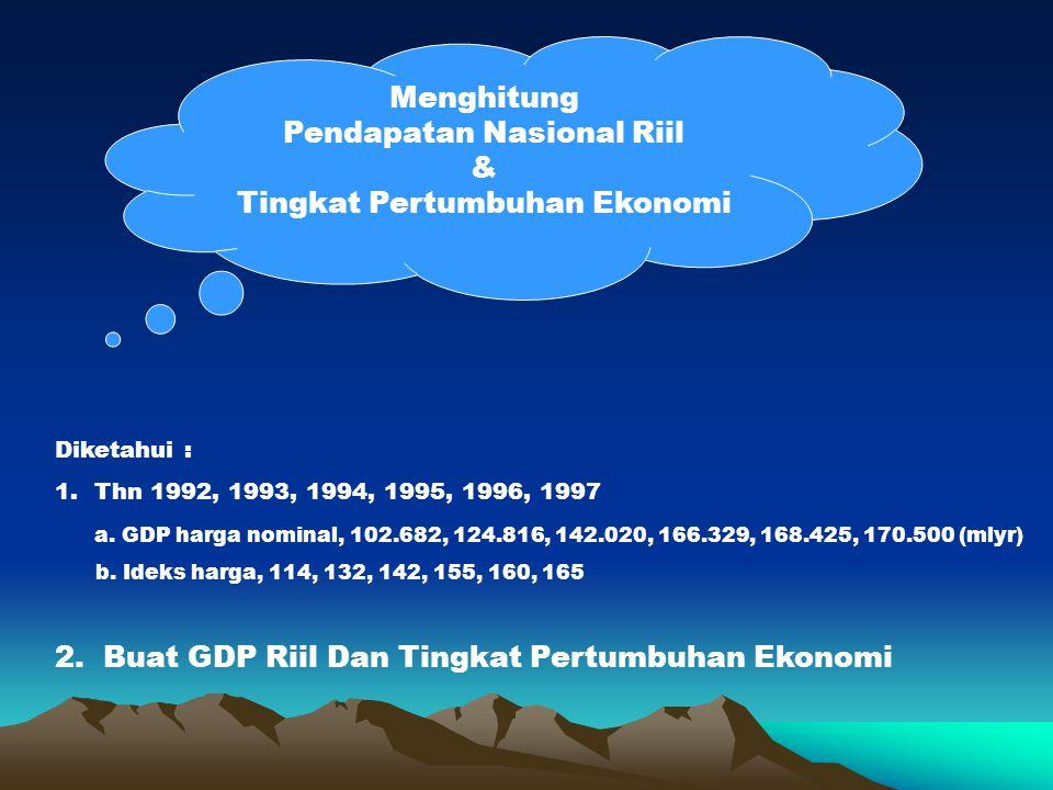 Menghitung Pendapatan Nasional Riil & Tingkat Pertumbuhan Ekonomi Diketahui : 1.Thn 1992, 1993, 1994, 1995, 1996, 1997 a. GDP harga nominal, 102.682,