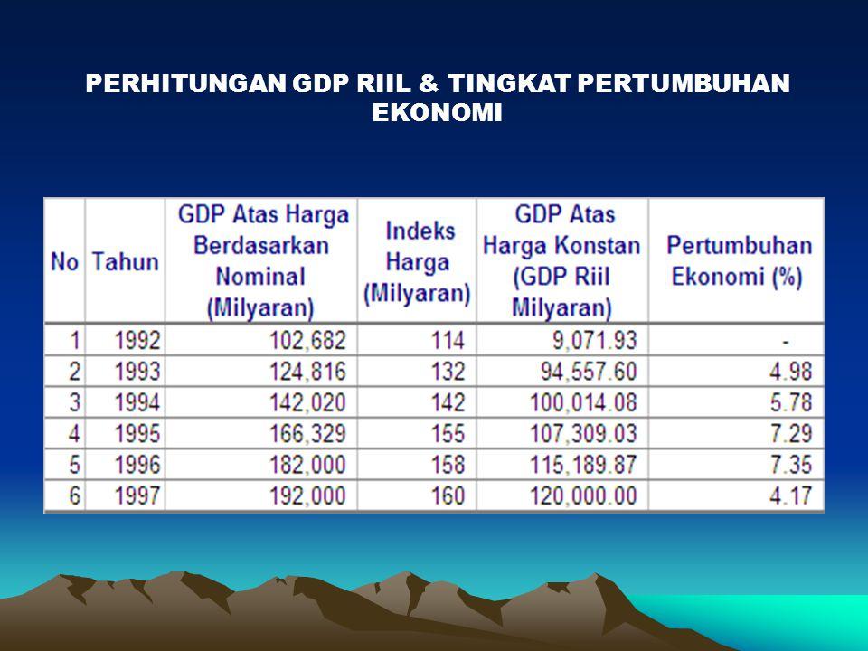 PERHITUNGAN GDP RIIL & TINGKAT PERTUMBUHAN EKONOMI