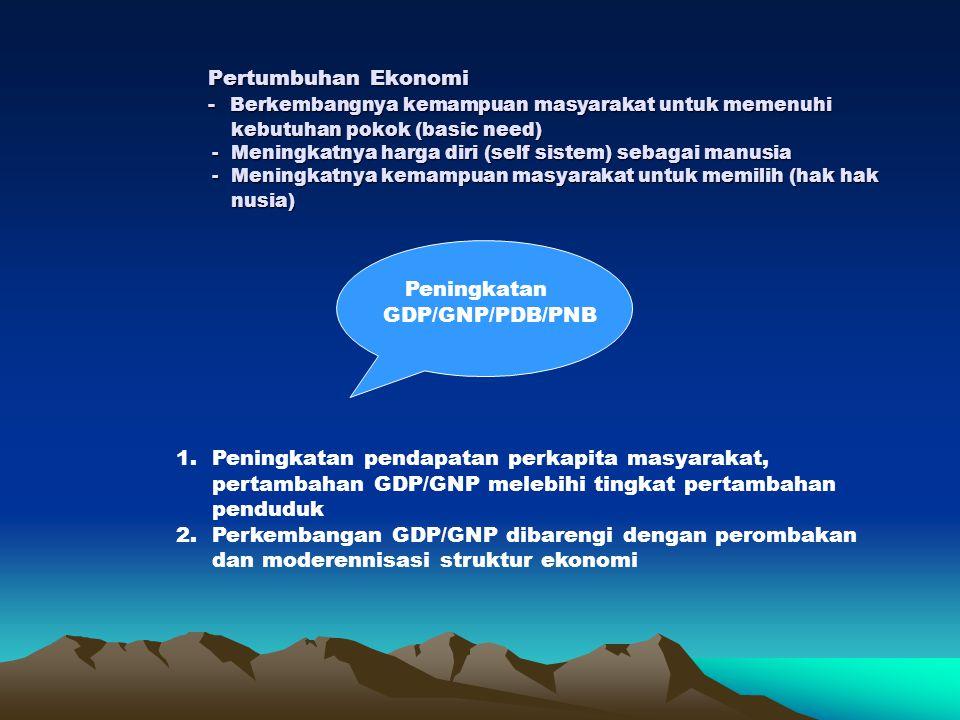 PERHITUNGAN PENDAPATAN NASIONAL I.Produksi (value added) Penjumlahan Produksi Barang Barang/ Jasa (produktif) (Pertanian, Industri Pengolahan, Pertambangan dan Galian, Listrik, Air dan Gas, Bangunan, Pengangkutan dan Komunikasi, Perdagangan, Bank dan Lembaga Keuangan, Sewa Rumah, Pertahanan dan Jasa/ Jasa Lainnya II.Pendapatan Penjumlahan Faktor Produksi Dalam Memproduksi Barang/Jasa (Tanah, Modal, Tenaga dan Wiraswasta)
