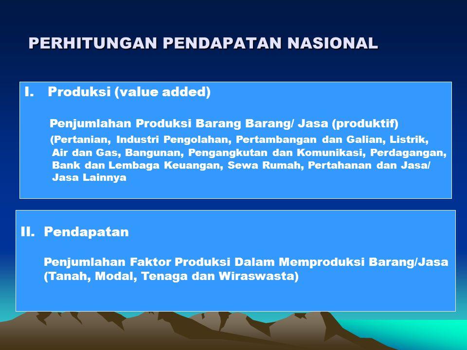 PERHITUNGAN PENDAPATAN NASIONAL I.Produksi (value added) Penjumlahan Produksi Barang Barang/ Jasa (produktif) (Pertanian, Industri Pengolahan, Pertamb