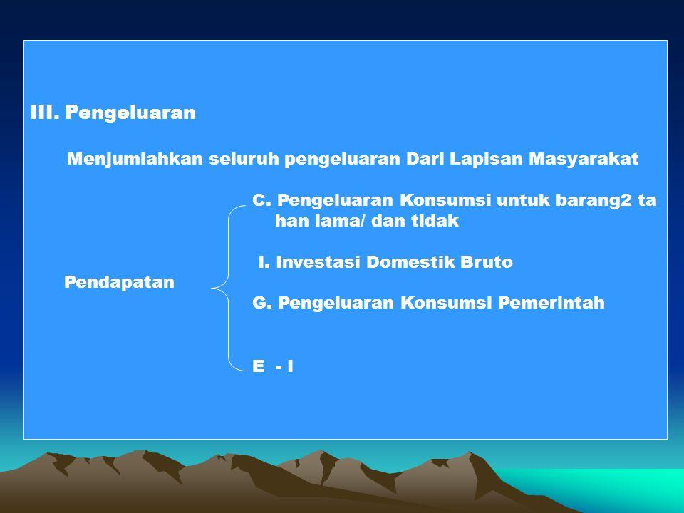 III. Pengeluaran Menjumlahkan seluruh pengeluaran Dari Lapisan Masyarakat C. Pengeluaran Konsumsi untuk barang2 ta han lama/ dan tidak I. Investasi Do