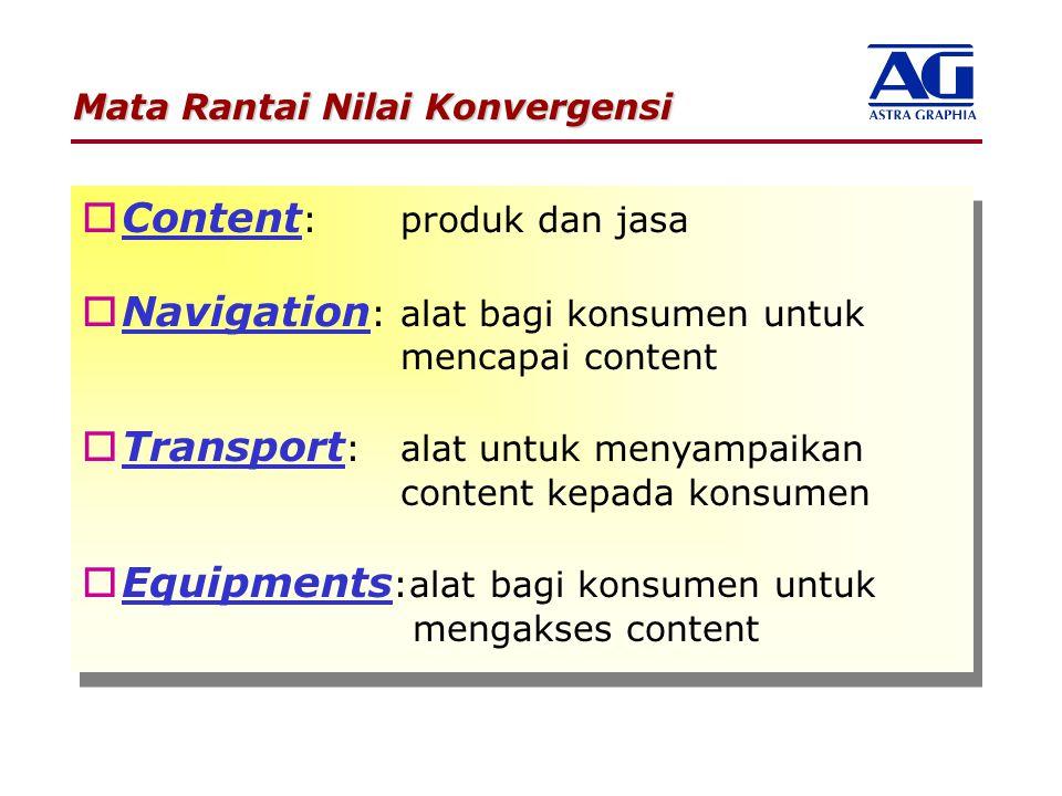 Mata Rantai Nilai Konvergensi oContent :produk dan jasa oNavigation :alat bagi konsumen untuk mencapai content oTransport :alat untuk menyampaikan con