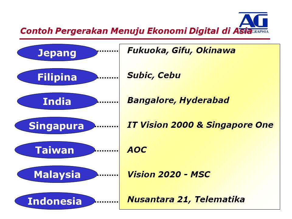 Contoh Pergerakan Menuju Ekonomi Digital di Asia Jepang Filipina India Singapura Taiwan Malaysia Fukuoka, Gifu, Okinawa Subic, Cebu Bangalore, Hyderab
