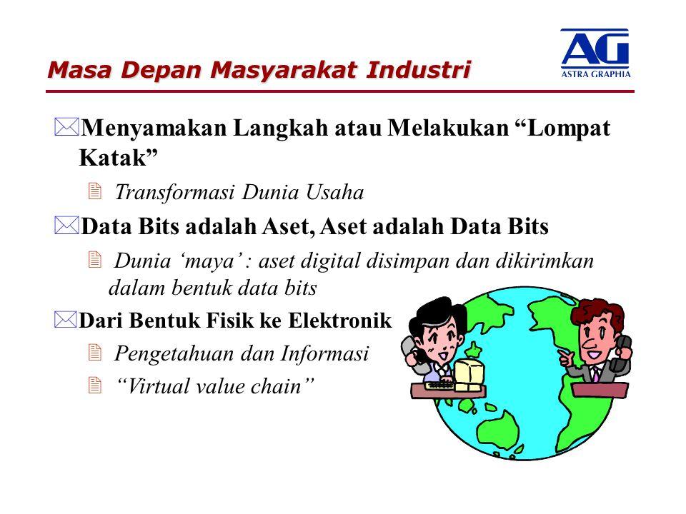 Strategi Khusus Pengembangan Industri Perangkat Lunak di Indonesia Pengembangan Aplikasi Enterprise Pengembangan Aplikasi Workgroup Pengembangan Aplikasi Personal
