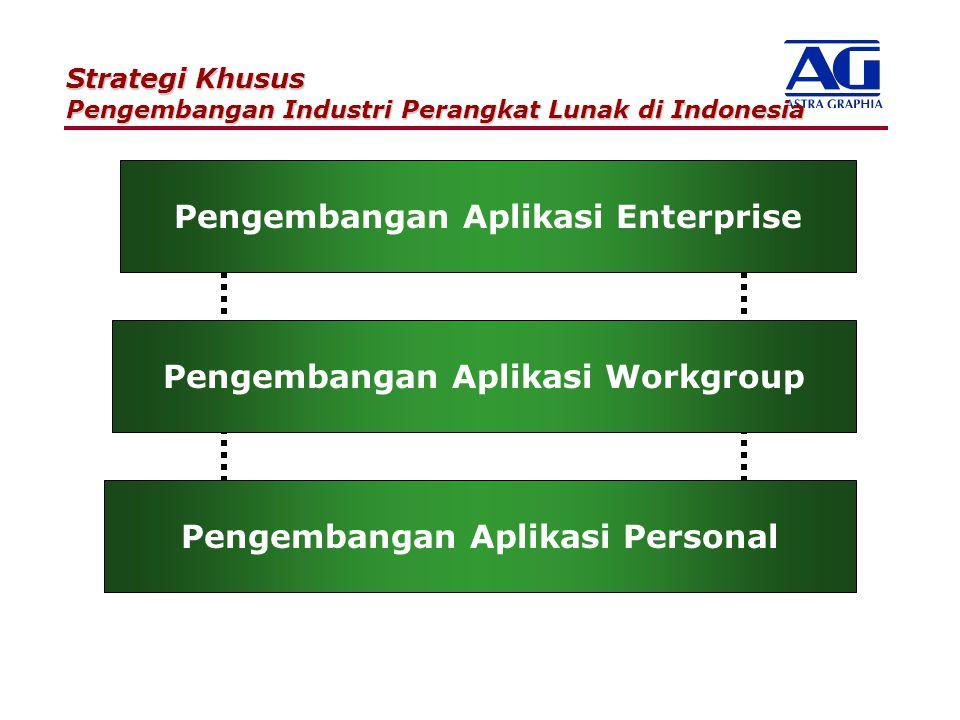 Strategi Khusus Pengembangan Industri Perangkat Lunak di Indonesia Pengembangan Aplikasi Enterprise Pengembangan Aplikasi Workgroup Pengembangan Aplik