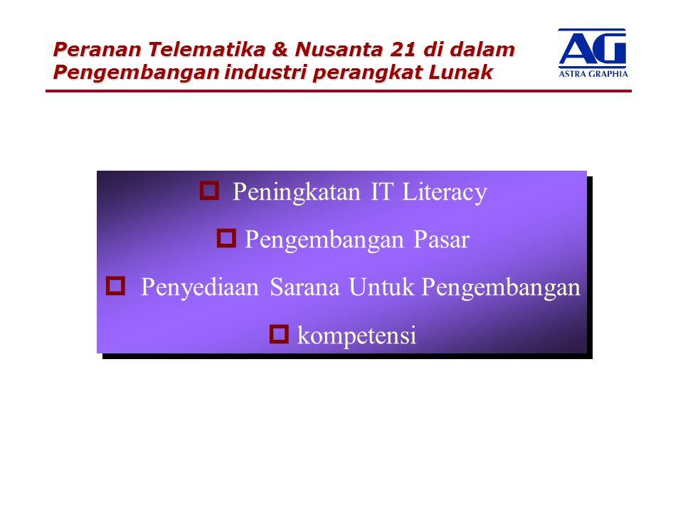 Peranan Telematika & Nusanta 21 di dalam Pengembangan industri perangkat Lunak p Peningkatan IT Literacy p Pengembangan Pasar p Penyediaan Sarana Untu