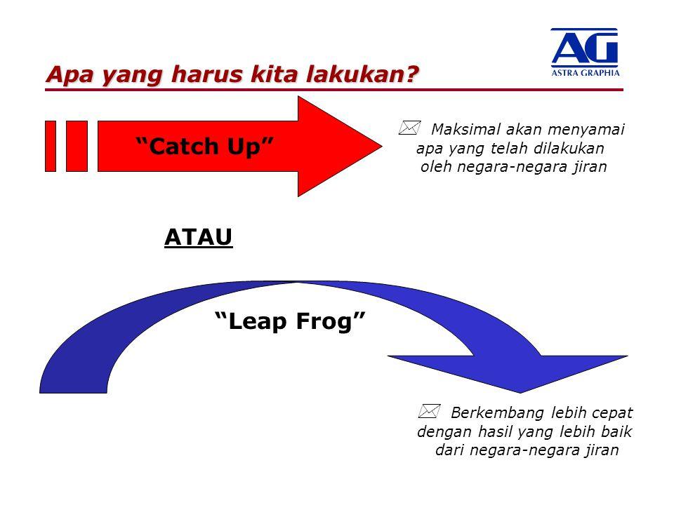"""""""Catch Up"""" """"Leap Frog"""" ATAU Apa yang harus kita lakukan?  Maksimal akan menyamai apa yang telah dilakukan oleh negara-negara jiran  Berkembang lebih"""