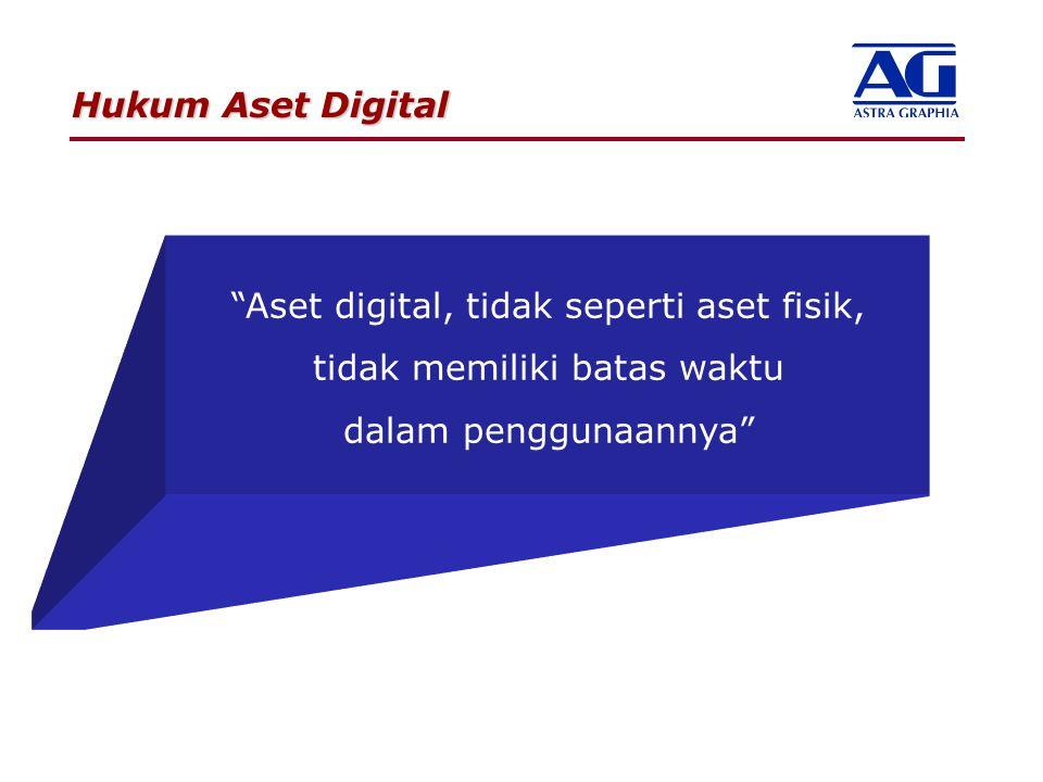 """Hukum Aset Digital """"Aset digital, tidak seperti aset fisik, tidak memiliki batas waktu dalam penggunaannya"""""""