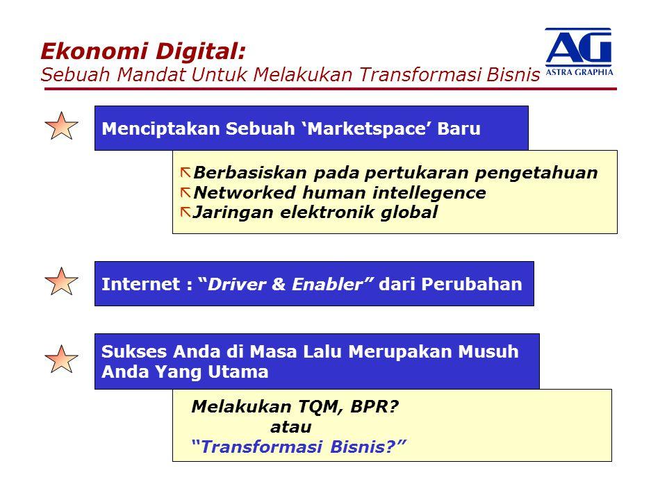 Ekonomi Digital: Sebuah Mandat Untuk Melakukan Transformasi Bisnis ã Berbasiskan pada pertukaran pengetahuan ã Networked human intellegence ã Jaringan