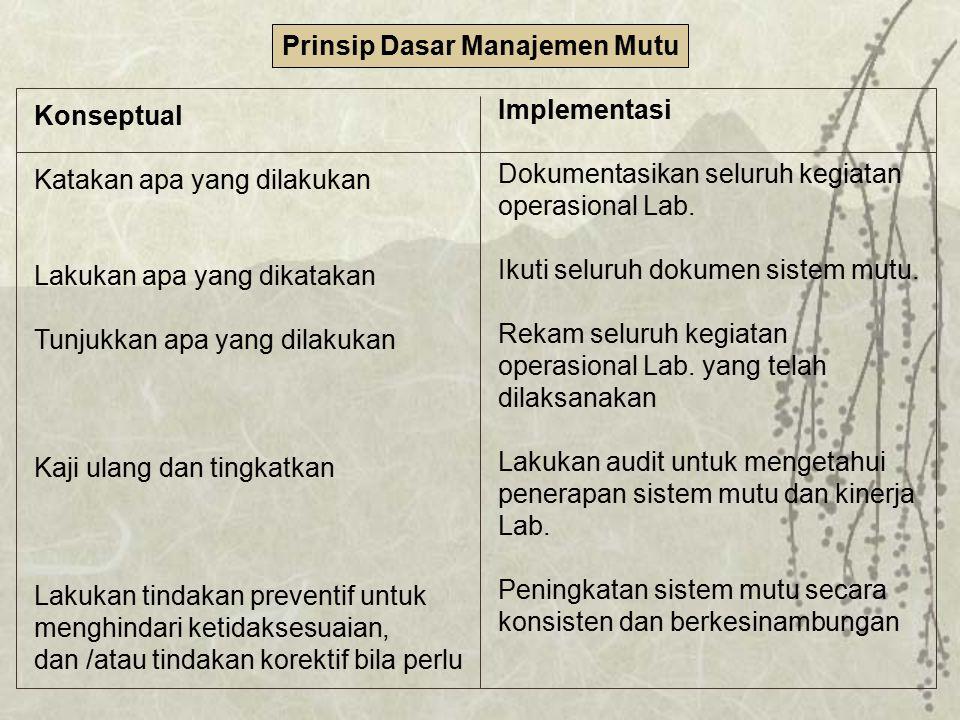 Prinsip Dasar Manajemen Mutu Konseptual Katakan apa yang dilakukan Lakukan apa yang dikatakan Tunjukkan apa yang dilakukan Kaji ulang dan tingkatkan L