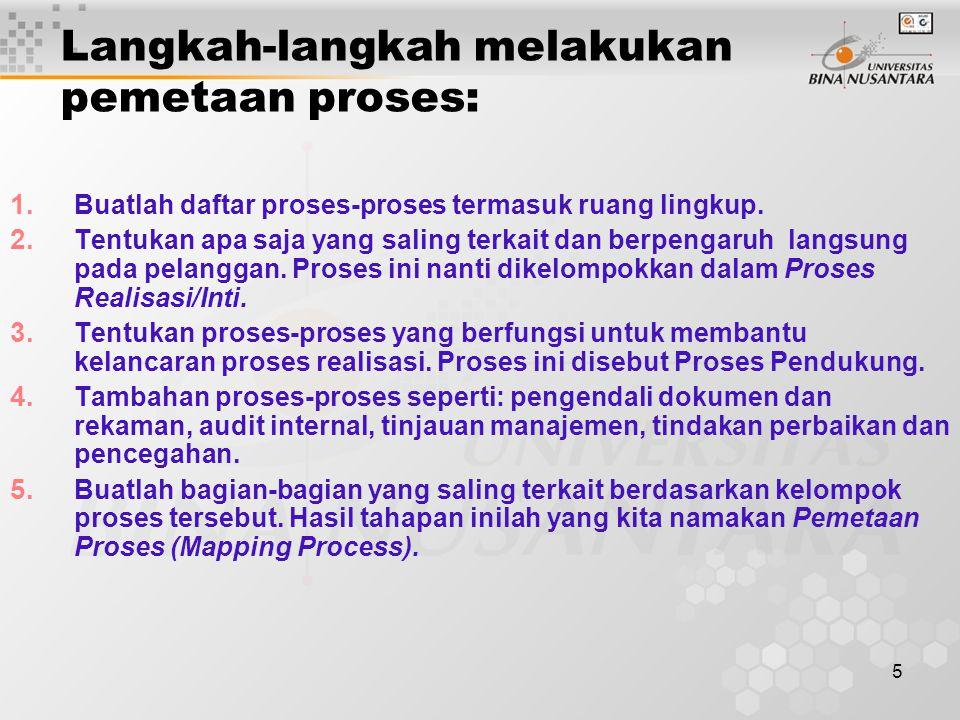 5 Langkah-langkah melakukan pemetaan proses: 1.