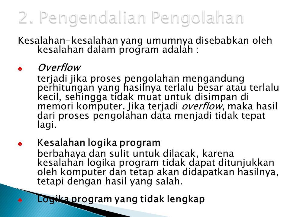 Kesalahan-kesalahan yang umumnya disebabkan oleh kesalahan dalam program adalah : ♣ Overflow terjadi jika proses pengolahan mengandung perhitungan yang hasilnya terlalu besar atau terlalu kecil, sehingga tidak muat untuk disimpan di memori komputer.