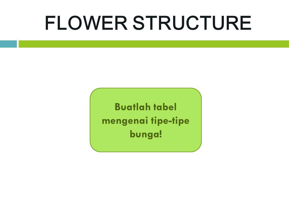 FLOWER STRUCTURE Buatlah tabel mengenai tipe-tipe bunga!