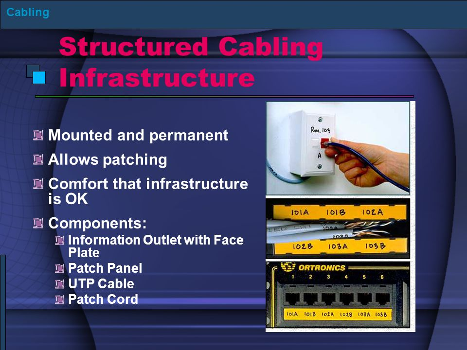 Structured Cabling Infrastructure Mounted and permanent Allows patching Comfort that infrastructure is OK Components: Information Outlet with Face Plate Patch Panel UTP Cable Patch Cord Cabling