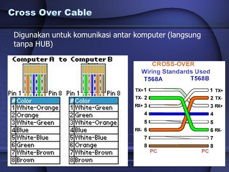 Cross Over Cable Digunakan untuk komunikasi antar komputer (langsung tanpa HUB)