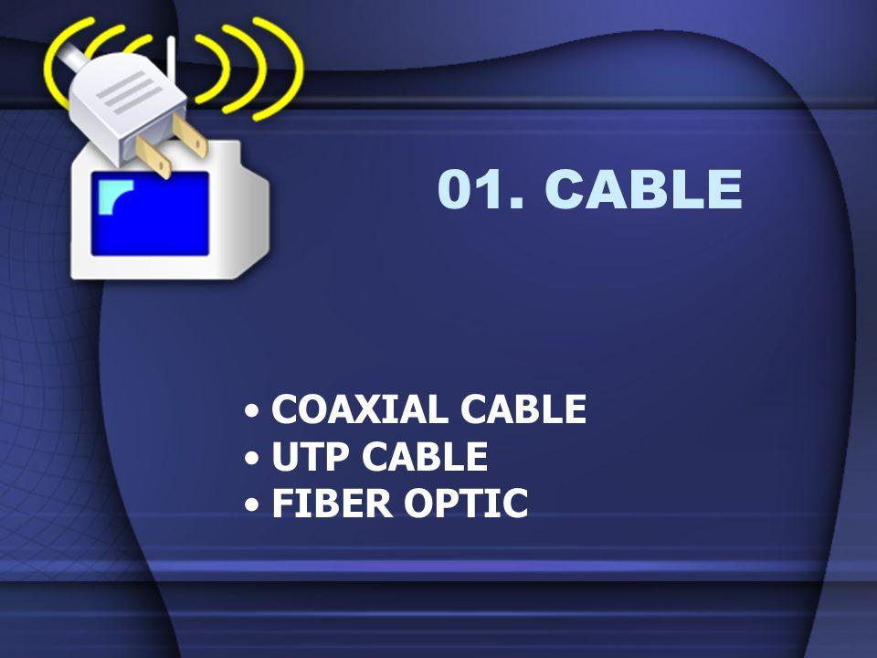 Media Berdasarkan Kecepatan 10 Mbps (10 Megabit per detik) –Coaxial 10Base2 10Base5 –Twsited Pair 10BaseT 100 Mbps 100BaseTX 100BaseFX 1000 Mbps 1000BaseCX 1000BaseSX 1000BaseLX 1000BaseT