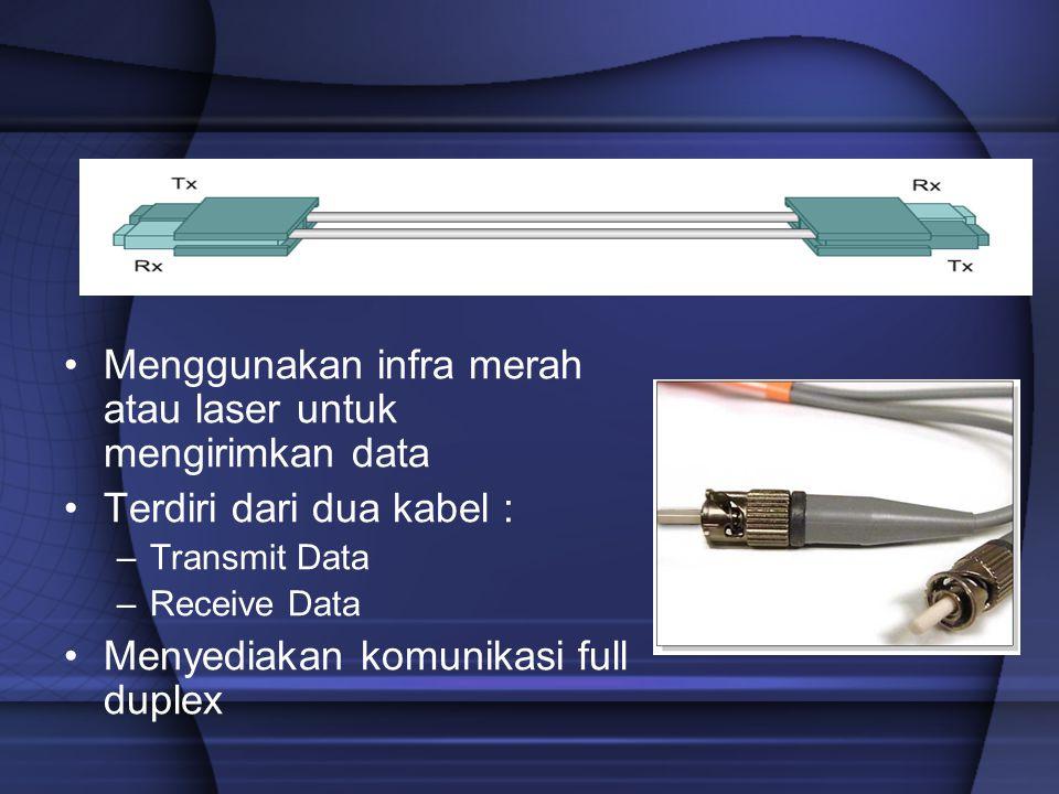 Fiber Optic Menggunakan infra merah atau laser untuk mengirimkan data Terdiri dari dua kabel : –Transmit Data –Receive Data Menyediakan komunikasi ful