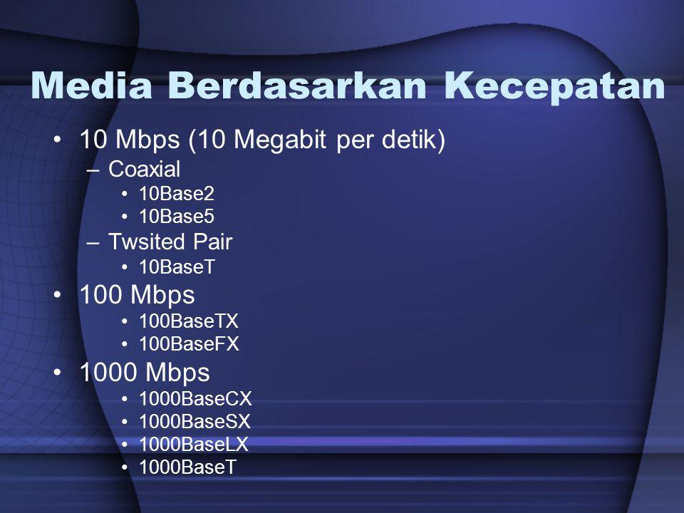 Media Berdasarkan Kecepatan 10 Mbps (10 Megabit per detik) –Coaxial 10Base2 10Base5 –Twsited Pair 10BaseT 100 Mbps 100BaseTX 100BaseFX 1000 Mbps 1000B