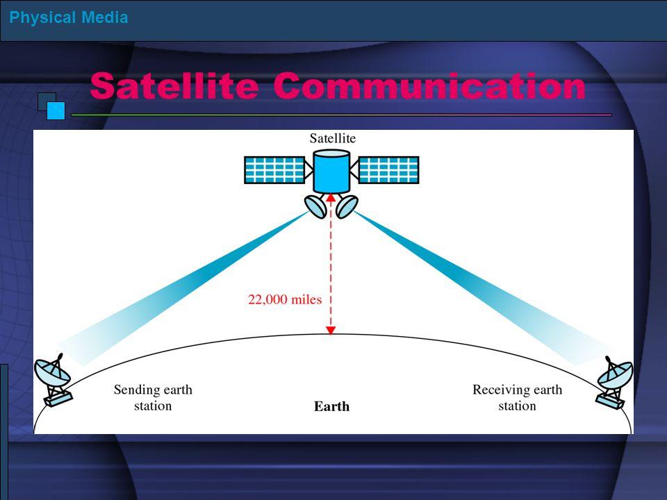 Satellite Communication Physical Media