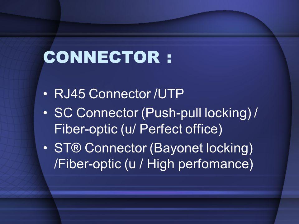 FUNGSI NIC Interface Komputer dengan Medium transmisi Encoding/Decoding Pengendalian jaringan (Medium Access Control)