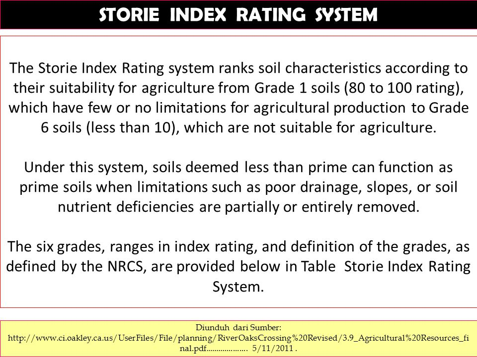 Storie Index Rating System … Diunduh dari Sumber:.................... 5/11/2011.