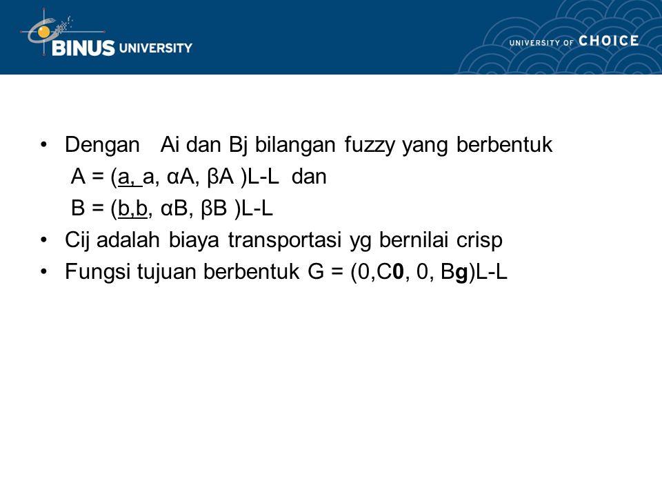 Dengan Ai dan Bj bilangan fuzzy yang berbentuk A = (a, a, αA, βA )L-L dan B = (b,b, αB, βB )L-L Cij adalah biaya transportasi yg bernilai crisp Fungsi tujuan berbentuk G = (0,C0, 0, Βg)L-L