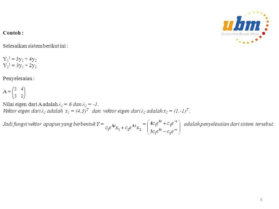 Sistem Persamaan Diferensial Linear Pertama kita tinjau sistem persamaan orde satu yang berbentuk : Y 1 1 = a 11 y 1 + a 12 y 2 + … + a 1n y n Y 2 1 = a 21 y 1 + a 22 y 2 + … + a 2n y n … Y n 1 = a n1 y 1 + a n2 y 2 + … + a nn y n Dimana y i = f i (t) adalah fungsi C 1 [a,b] untuk setiap i.