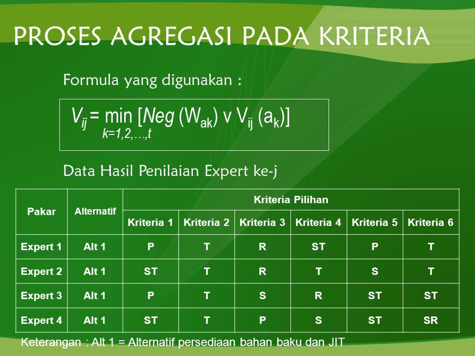 PROSES AGREGASI PADA KRITERIA Formula yang digunakan : Data Hasil Penilaian Expert ke-j V ij = min [ Neg (W ak ) v V ij (a k )] k=1,2,…,t Pakar Altern