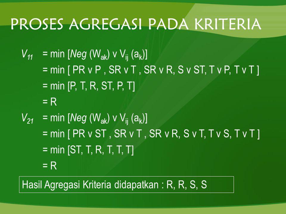 PROSES AGREGASI PADA KRITERIA V 11 = min [ Neg (W ak ) v V ij (a k )] = min [ PR v P, SR v T, SR v R, S v ST, T v P, T v T ] = min [P, T, R, ST, P, T]