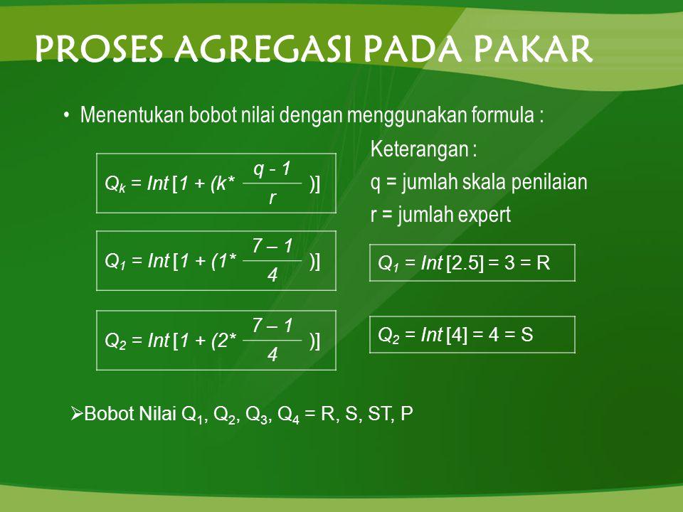 PROSES AGREGASI PADA PAKAR Menentukan bobot nilai dengan menggunakan formula :  Bobot Nilai Q 1, Q 2, Q 3, Q 4 = R, S, ST, P Q k = Int [1 + (k* q - 1
