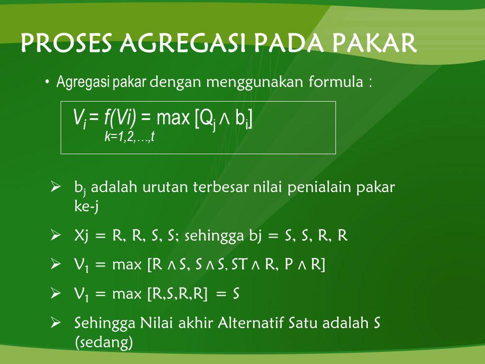 PROSES AGREGASI PADA PAKAR Agregasi pakar dengan menggunakan formula :  b j adalah urutan terbesar nilai penialain pakar ke-j  Xj = R, R, S, S; sehi