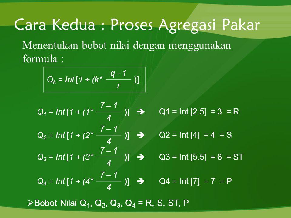 Cara Kedua : Proses Agregasi Pakar Menentukan bobot nilai dengan menggunakan formula : Q 1 = Int [1 + (1* 7 – 1 )]  Q1 = Int [2.5] = 3 = R 4 Q k = In