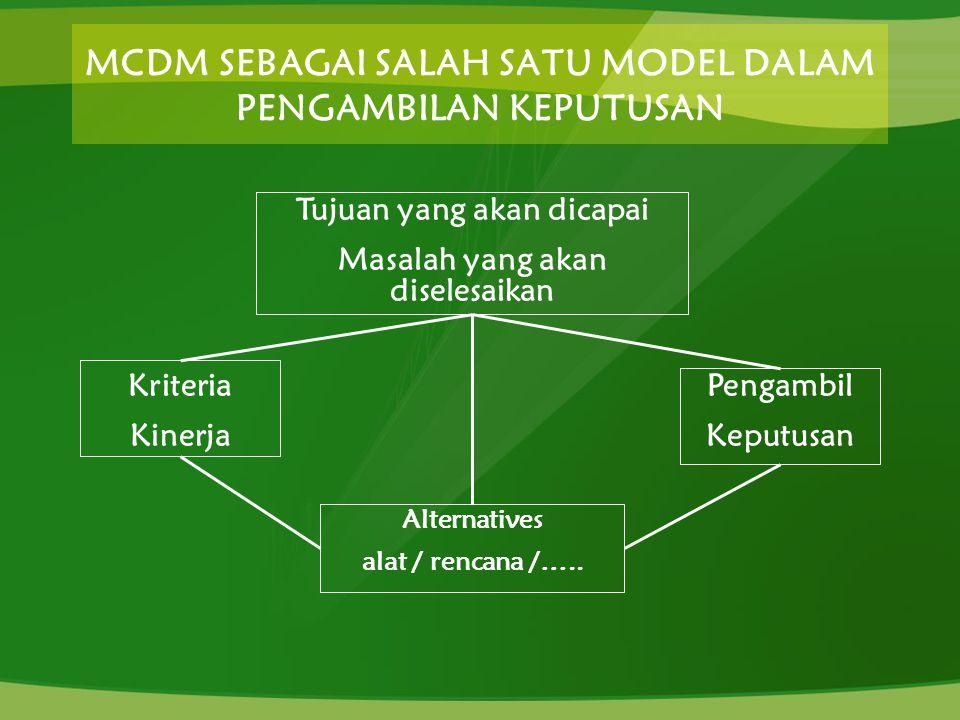 MCDM SEBAGAI SALAH SATU MODEL DALAM PENGAMBILAN KEPUTUSAN Tujuan yang akan dicapai Masalah yang akan diselesaikan Alternatives alat / rencana /….. Kri