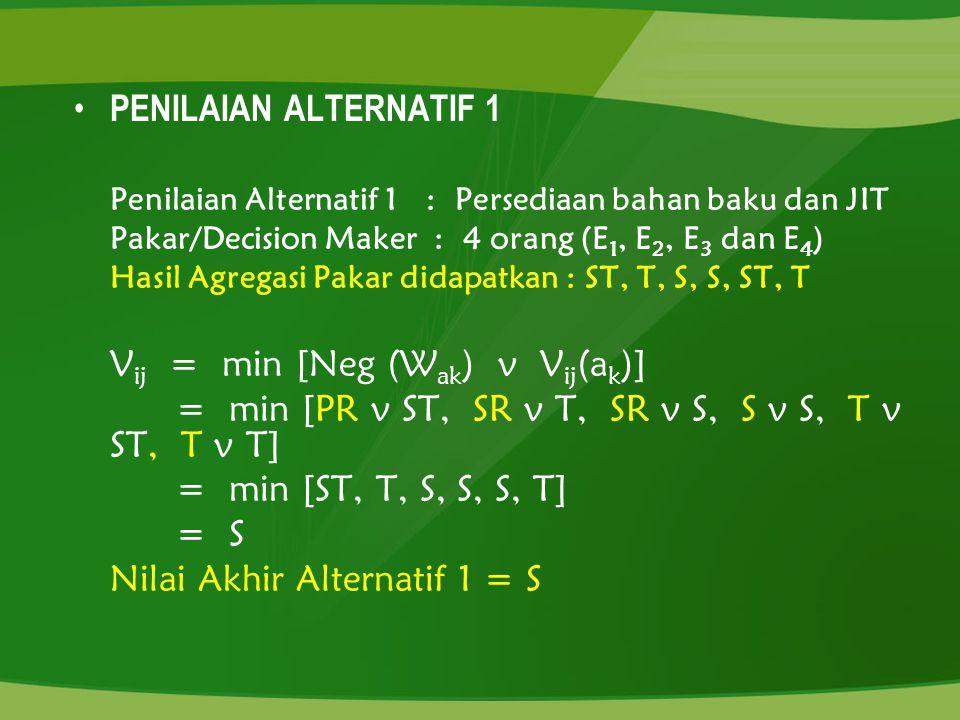 PENILAIAN ALTERNATIF 1 Penilaian Alternatif 1 : Persediaan bahan baku dan JIT Pakar/Decision Maker : 4 orang (E 1, E 2, E 3 dan E 4 ) Hasil Agregasi P