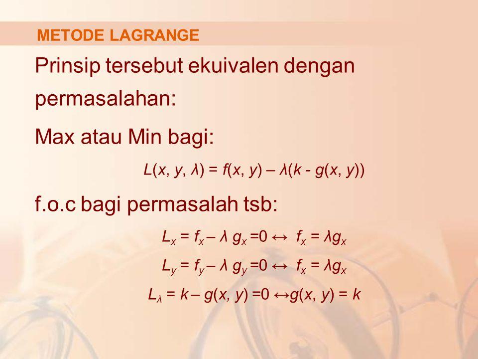 Prinsip tersebut ekuivalen dengan permasalahan: Max atau Min bagi: L(x, y, λ) = f(x, y) – λ(k - g(x, y)) f.o.c bagi permasalah tsb: L x = f x – λ g x