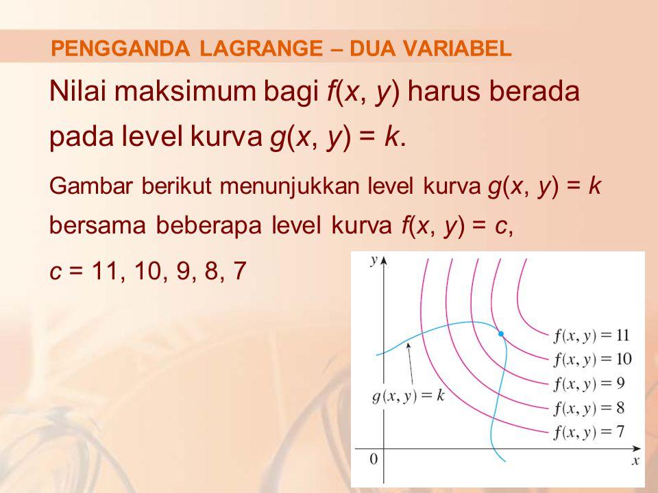 Untuk memaksimumkan f(x, y) subject to g(x, y) = k adalah mencari Nilai c terbesar sedemikian sehingga level kurva f(x, y) = c bertemu dengan g(x, y) = k  mempunyai gradien yang sama PENGGANDA LAGRANGE – DUA VARIABEL