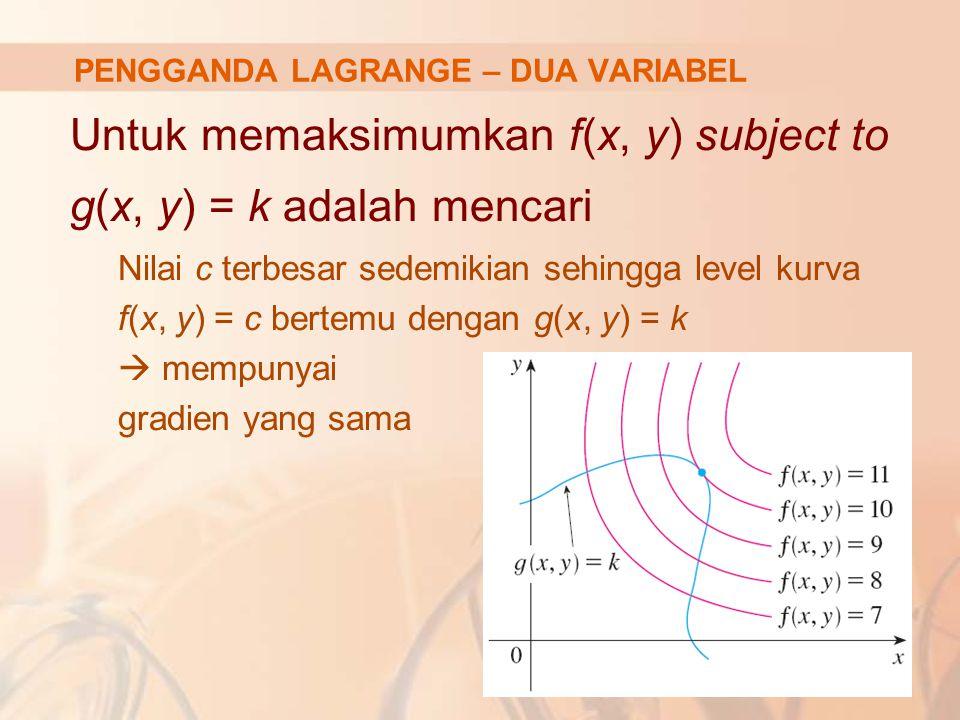 Untuk memaksimumkan f(x, y) subject to g(x, y) = k adalah mencari Nilai c terbesar sedemikian sehingga level kurva f(x, y) = c bertemu dengan g(x, y)