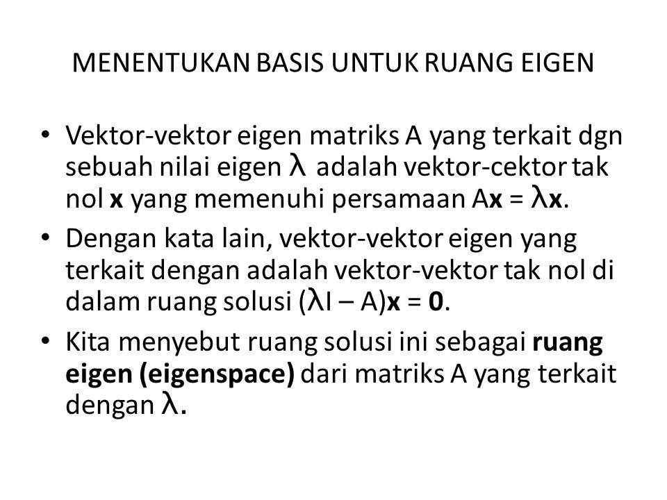 MENENTUKAN BASIS UNTUK RUANG EIGEN Vektor-vektor eigen matriks A yang terkait dgn sebuah nilai eigen λ adalah vektor-cektor tak nol x yang memenuhi persamaan Ax = λ x.