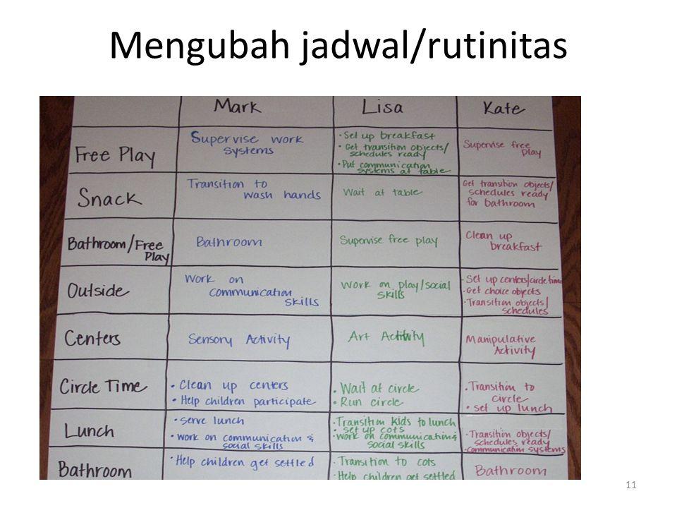 Mengubah jadwal/rutinitas 11