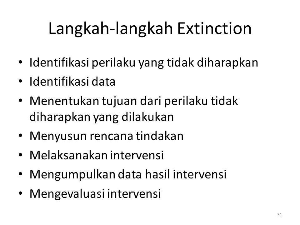 Langkah-langkah Extinction Identifikasi perilaku yang tidak diharapkan Identifikasi data Menentukan tujuan dari perilaku tidak diharapkan yang dilakuk