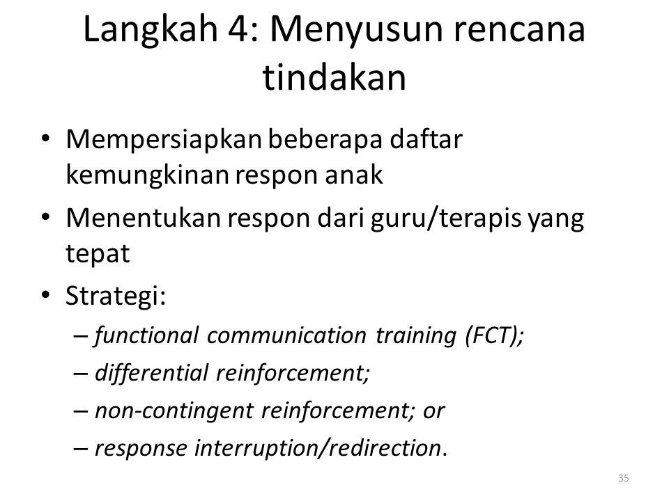 Langkah 4: Menyusun rencana tindakan Mempersiapkan beberapa daftar kemungkinan respon anak Menentukan respon dari guru/terapis yang tepat Strategi: –