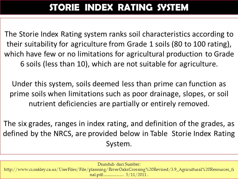 STORIE INDEX RATING SYSTEM The Storie Index Rating system ranks soil characteristics according to their suitability for agriculture from Grade 1 soils (80 to 100 rating), which have few or no limitations for agricultural production to Grade 6 soils (less than 10), which are not suitable for agriculture.
