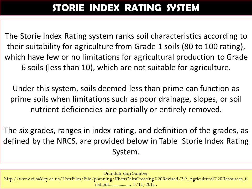 SOIL RATING CHART.Storie soil index rating = Faktor A x Faktor B x Faktor C x Faktor X FAKTOR C.
